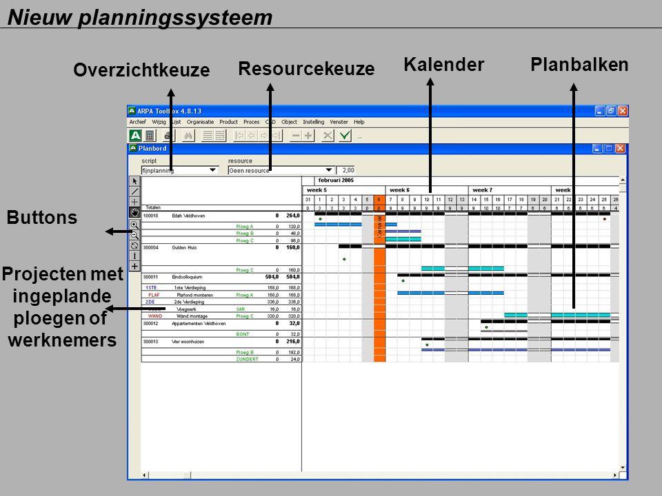 Nieuw planningssysteem Overzichtkeuze Buttons Resourcekeuze KalenderPlanbalken Projecten met ingeplande ploegen of werknemers
