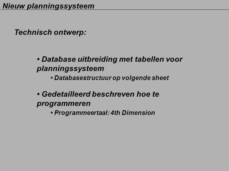 Nieuw planningssysteem Technisch ontwerp: Database uitbreiding met tabellen voor planningssysteem Databasestructuur op volgende sheet Gedetailleerd be