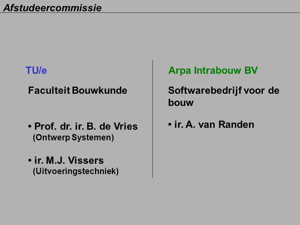 Arpa Intrabouw BV Faculteit Bouwkunde Prof. dr. ir. B. de Vries (Ontwerp Systemen) ir. M.J. Vissers (Uitvoeringstechniek) TU/e Softwarebedrijf voor de