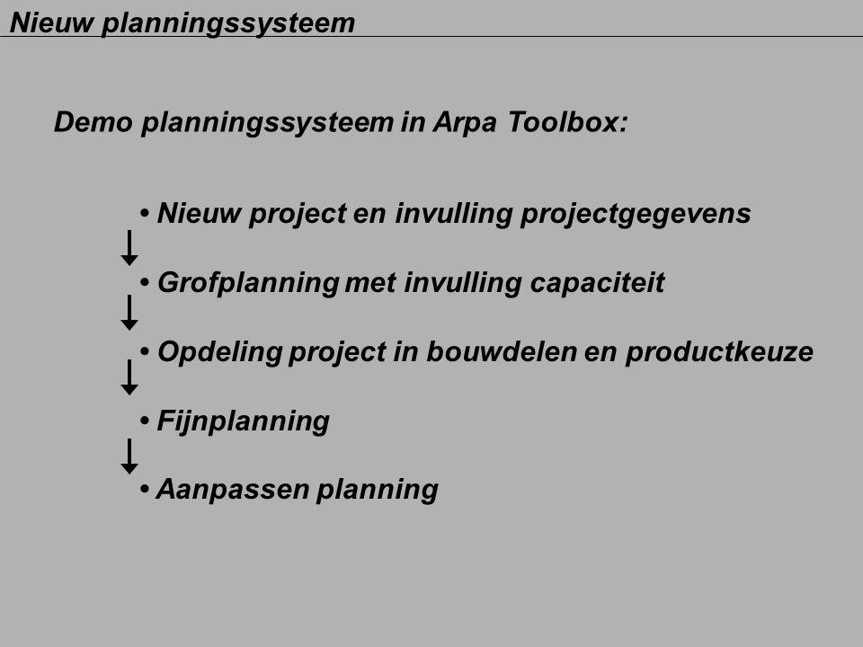 Nieuw planningssysteem Demo planningssysteem in Arpa Toolbox: Nieuw project en invulling projectgegevens Grofplanning met invulling capaciteit Opdelin