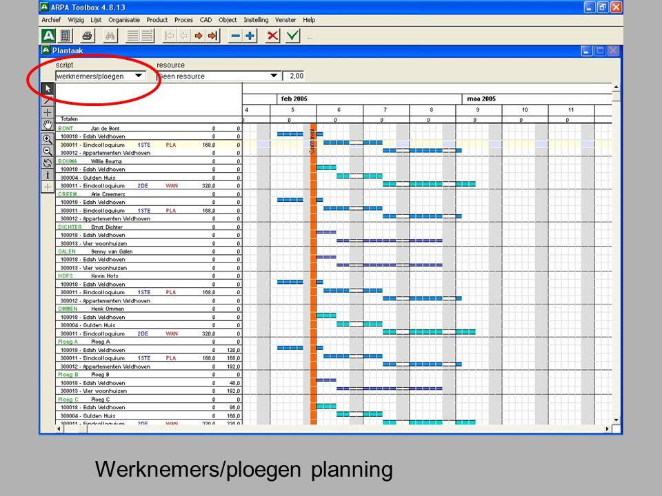 Werknemers/ploegen planning