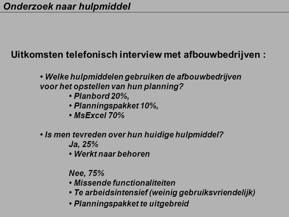 Uitkomsten telefonisch interview met afbouwbedrijven : Welke hulpmiddelen gebruiken de afbouwbedrijven voor het opstellen van hun planning? Planbord 2