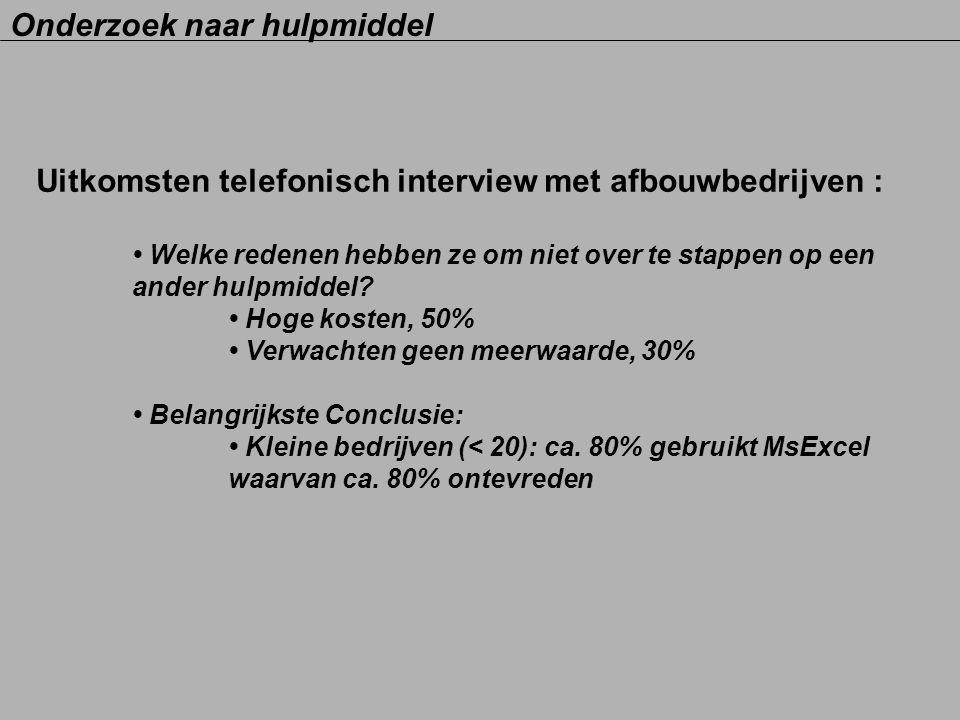 Uitkomsten telefonisch interview met afbouwbedrijven : Welke redenen hebben ze om niet over te stappen op een ander hulpmiddel? Hoge kosten, 50% Verwa
