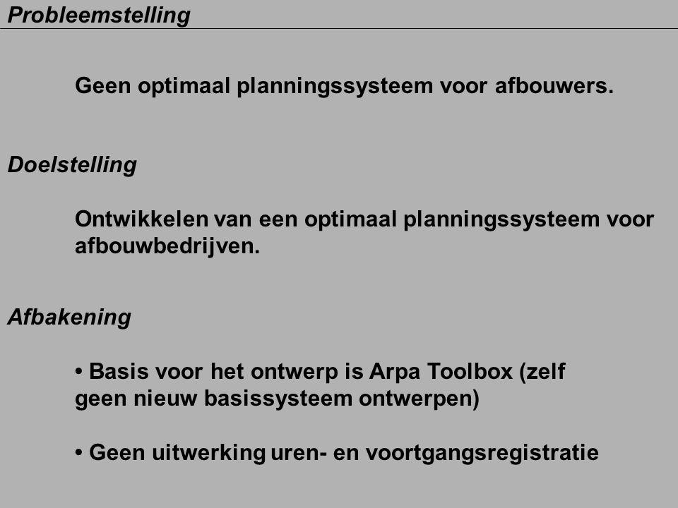 Geen optimaal planningssysteem voor afbouwers. Doelstelling Ontwikkelen van een optimaal planningssysteem voor afbouwbedrijven. Afbakening Basis voor