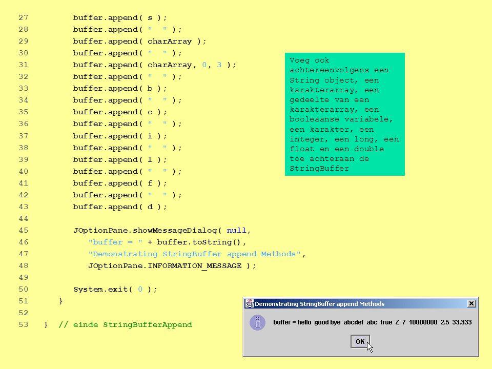 11 27 buffer.append( s ); 28 buffer.append( ); 29 buffer.append( charArray ); 30 buffer.append( ); 31 buffer.append( charArray, 0, 3 ); 32 buffer.append( ); 33 buffer.append( b ); 34 buffer.append( ); 35 buffer.append( c ); 36 buffer.append( ); 37 buffer.append( i ); 38 buffer.append( ); 39 buffer.append( l ); 40 buffer.append( ); 41 buffer.append( f ); 42 buffer.append( ); 43 buffer.append( d ); 44 45 JOptionPane.showMessageDialog( null, 46 buffer = + buffer.toString(), 47 Demonstrating StringBuffer append Methods , 48 JOptionPane.INFORMATION_MESSAGE ); 49 50 System.exit( 0 ); 51 } 52 53 } // einde StringBufferAppend Voeg ook achtereenvolgens een String object, een karakterarray, een gedeelte van een karakterarray, een booleaanse variabele, een karakter, een integer, een long, een float en een double toe achteraan de StringBuffer