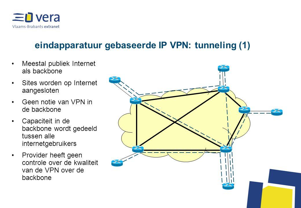 eindapparatuur gebaseerde IP VPN: tunneling (1) Meestal publiek Internet als backbone Sites worden op Internet aangesloten Geen notie van VPN in de backbone Capaciteit in de backbone wordt gedeeld tussen alle internetgebruikers Provider heeft geen controle over de kwaliteit van de VPN over de backbone