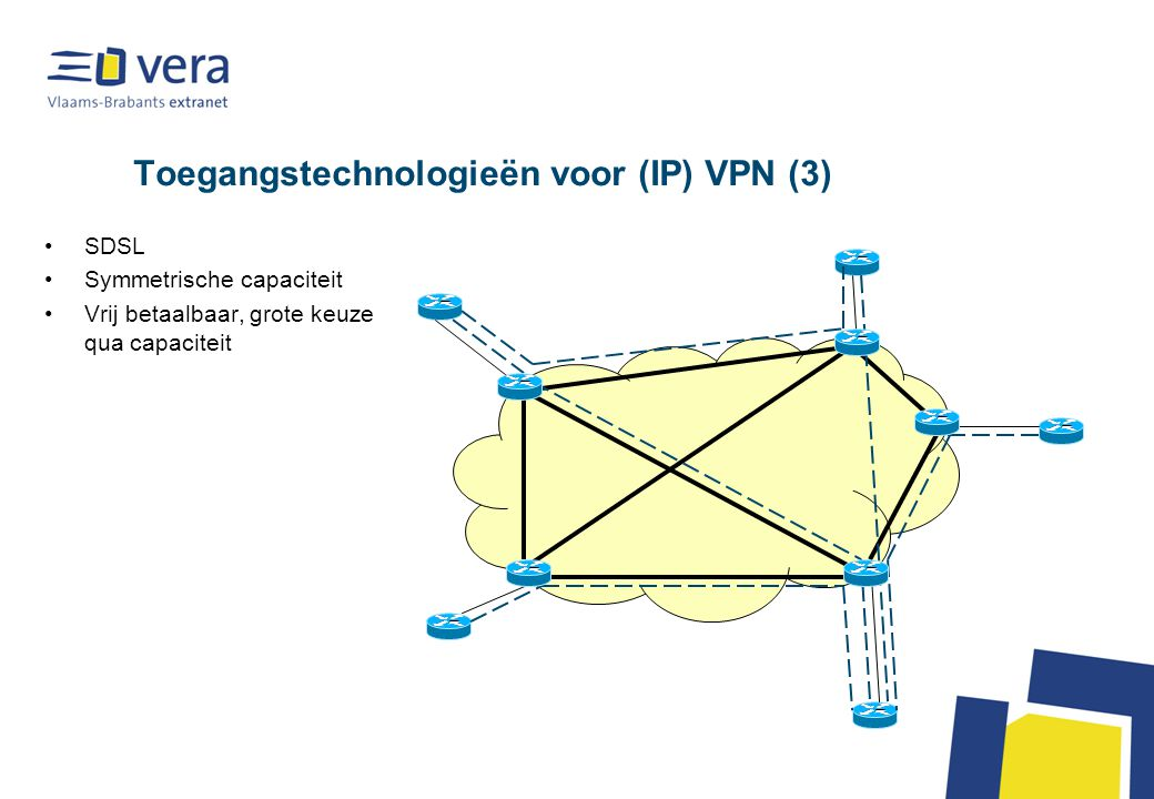 Toegangstechnologieën voor (IP) VPN (3) SDSL Symmetrische capaciteit Vrij betaalbaar, grote keuze qua capaciteit