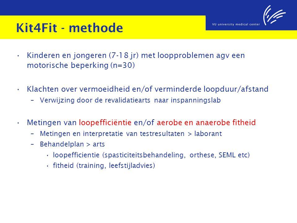 Kit4Fit - methode Kinderen en jongeren (7-18 jr) met loopproblemen agv een motorische beperking (n=30) Klachten over vermoeidheid en/of verminderde loopduur/afstand – Verwijzing door de revalidatiearts naar inspanningslab Metingen van loopefficiëntie en/of aerobe en anaerobe fitheid – Metingen en interpretatie van testresultaten > laborant – Behandelplan > arts loopefficientie (spasticiteitsbehandeling, orthese, SEML etc) fitheid (training, leefstijladvies)