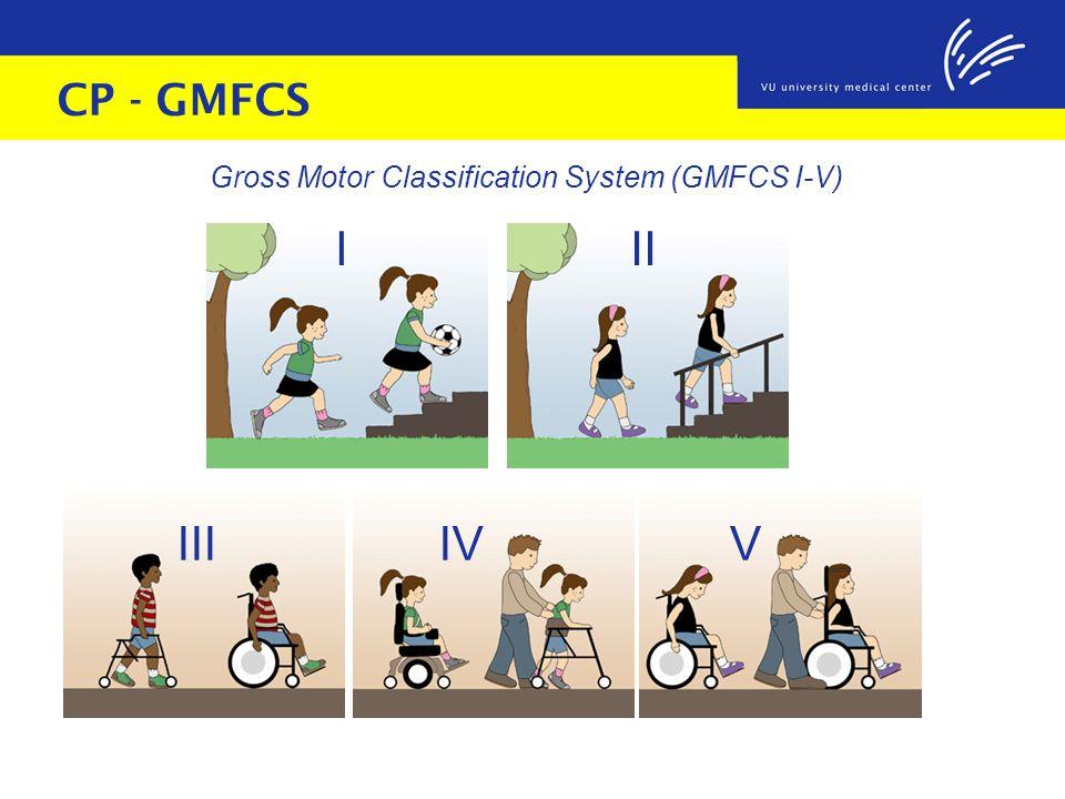 center of excellence for pediatric rehabilitation medicine 33 Fitness Aerobe capaciteit: Aerobe capaciteit: VO2max: 34,5 ml/kg/min (- 22%) Anaerobe capaciteit: Anaerobe capaciteit: Mean Power: 2.8 W/kg (-53%)