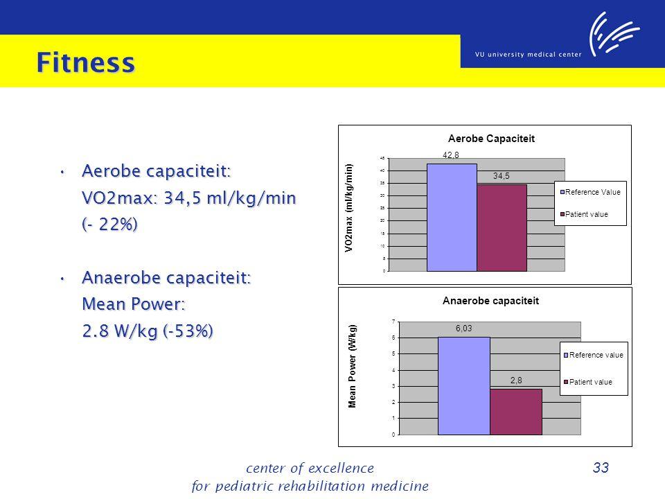 center of excellence for pediatric rehabilitation medicine 33 Fitness Aerobe capaciteit: Aerobe capaciteit: VO2max: 34,5 ml/kg/min (- 22%) Anaerobe ca