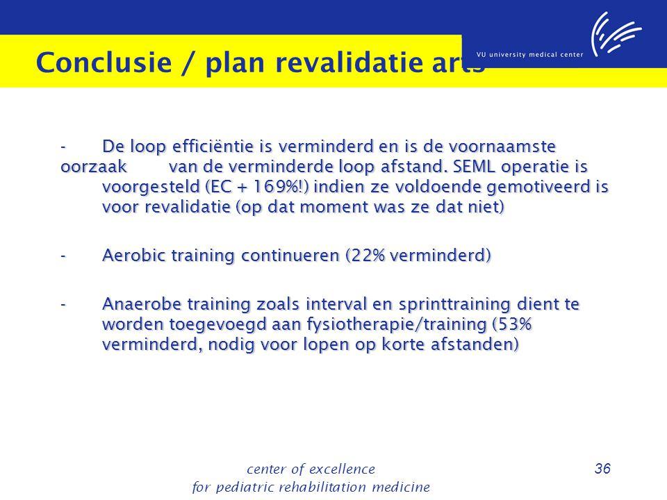 center of excellence for pediatric rehabilitation medicine 36 Conclusie / plan revalidatie arts -De loop efficiëntie is verminderd en is de voornaamste oorzaak van de verminderde loop afstand.