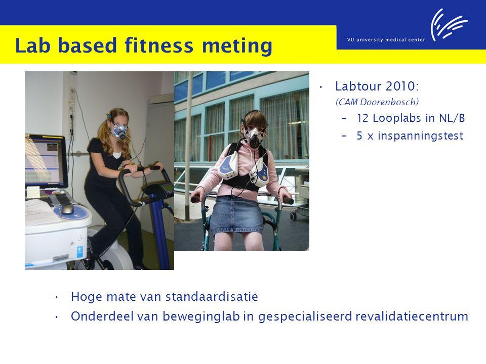 Lab based fitness meting Hoge mate van standaardisatie Onderdeel van beweginglab in gespecialiseerd revalidatiecentrum Labtour 2010: (CAM Doorenbosch) – 12 Looplabs in NL/B – 5 x inspanningstest