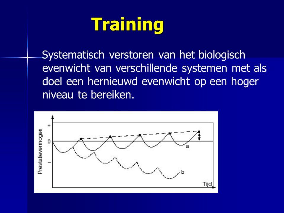 Training Systematisch verstoren van het biologisch evenwicht van verschillende systemen met als doel een hernieuwd evenwicht op een hoger niveau te be