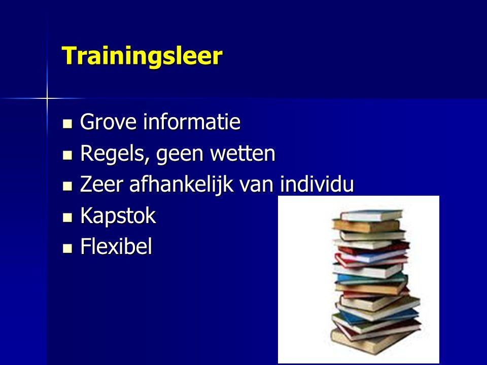 Trainingsleer Grove informatie Grove informatie Regels, geen wetten Regels, geen wetten Zeer afhankelijk van individu Zeer afhankelijk van individu Ka