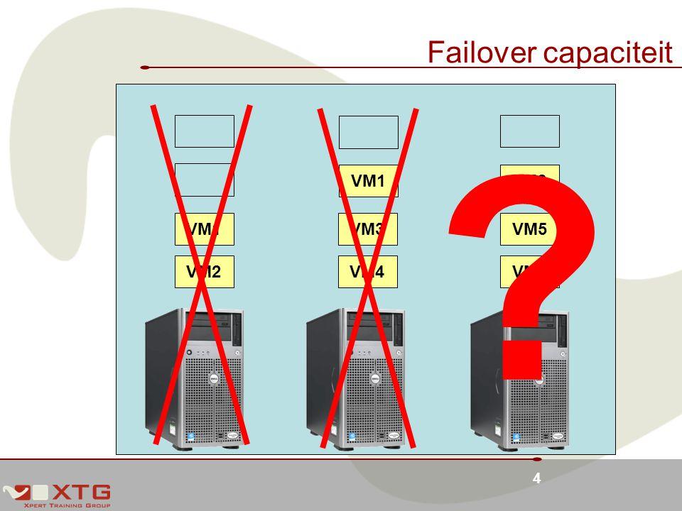 4 Failover capaciteit VM2 VM1 VM4 VM3 VM6 VM5 VM1 VM2 ?