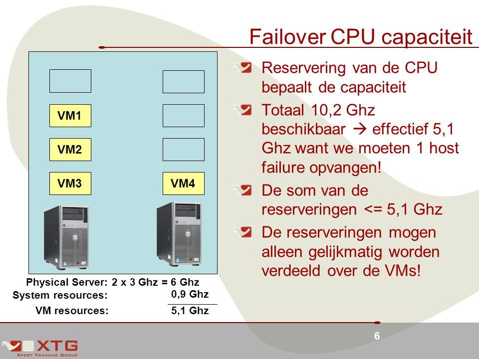 6 Failover CPU capaciteit VM1 VM4VM3 VM2 Physical Server: 2 x 3 Ghz = 6 Ghz Reservering van de CPU bepaalt de capaciteit Totaal 10,2 Ghz beschikbaar  effectief 5,1 Ghz want we moeten 1 host failure opvangen.