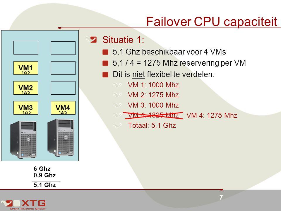 7 Failover CPU capaciteit VM1 VM4VM3 VM2 Situatie 1: 5,1 Ghz beschikbaar voor 4 VMs 5,1 / 4 = 1275 Mhz reservering per VM Dit is niet flexibel te verdelen: VM 1: 1000 Mhz VM 2: 1275 Mhz VM 3: 1000 Mhz VM 4: 1825 Mhz Totaal: 5,1 Ghz 6 Ghz 0,9 Ghz 5,1 Ghz 1275 VM 4: 1275 Mhz
