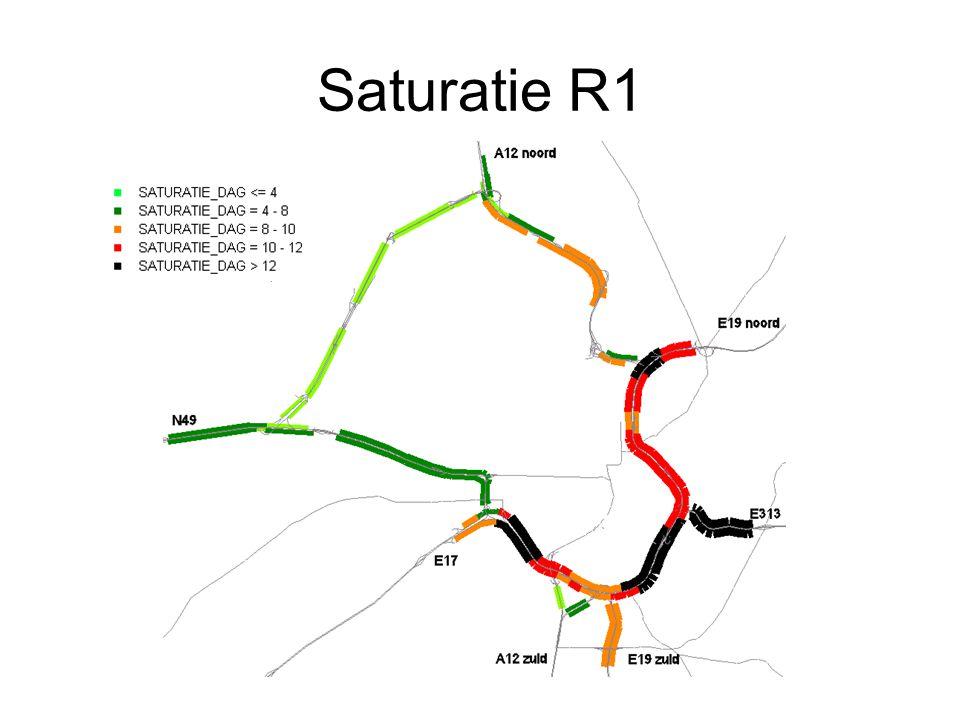 Saturatie R1