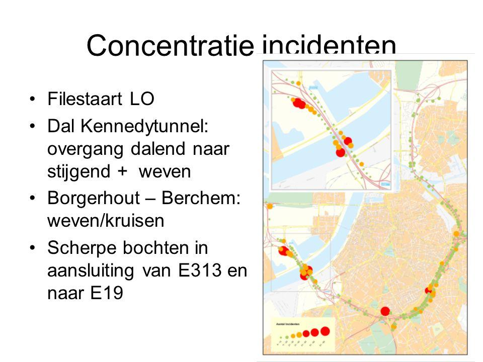 Concentratie incidenten Filestaart LO Dal Kennedytunnel: overgang dalend naar stijgend + weven Borgerhout – Berchem: weven/kruisen Scherpe bochten in aansluiting van E313 en naar E19