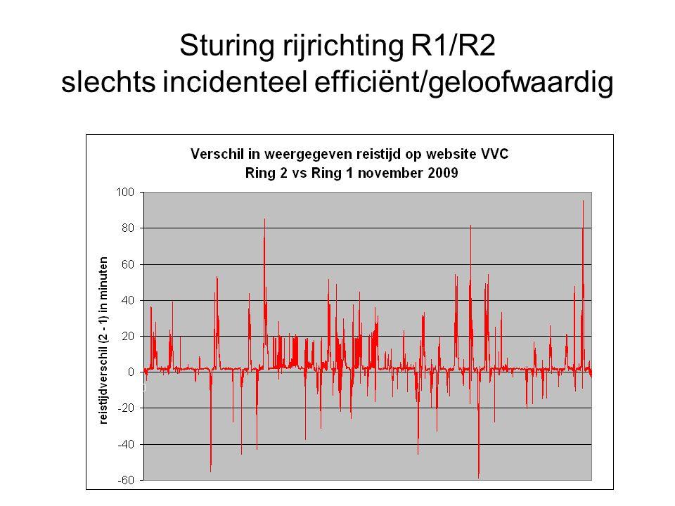 Sturing rijrichting R1/R2 slechts incidenteel efficiënt/geloofwaardig