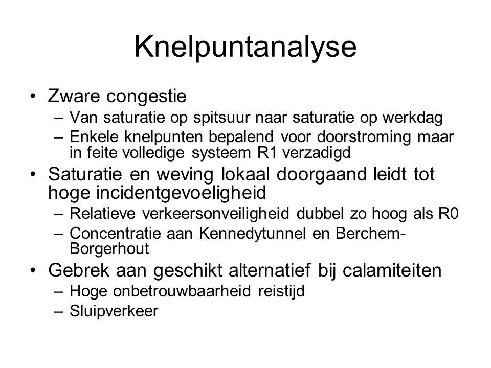 Inrichting knoop R1 - Oosterweeltunnel Aansluiting op 2 rijstroken per tak volstaat comfortabel in normale omstandigheden Bij calamiteit in spitsuur en omleiding via Oosterweeltunnel kan een file van 1 tot 3 km optreden.