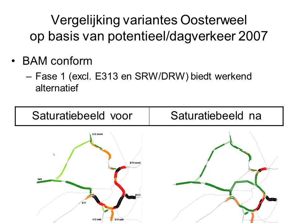 Vergelijking variantes Oosterweel op basis van potentieel/dagverkeer 2007 BAM conform –Fase 1 (excl.