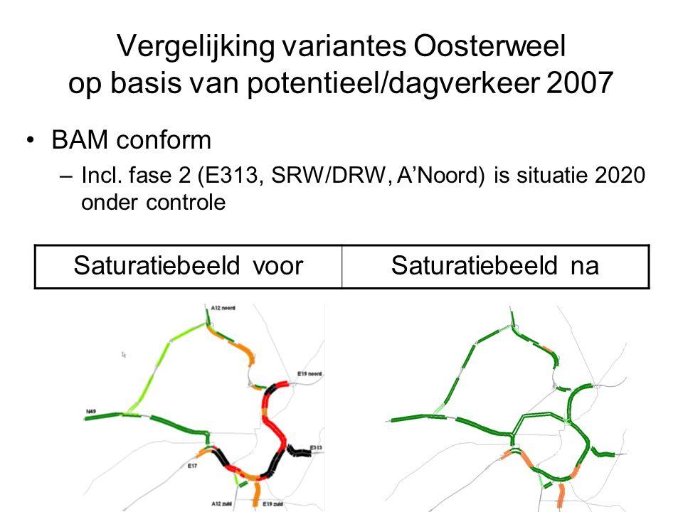 Vergelijking variantes Oosterweel op basis van potentieel/dagverkeer 2007 BAM conform –Incl.