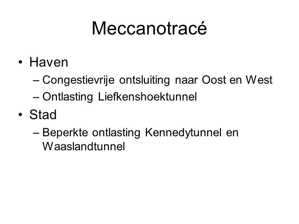 Meccanotracé Haven –Congestievrije ontsluiting naar Oost en West –Ontlasting Liefkenshoektunnel Stad –Beperkte ontlasting Kennedytunnel en Waaslandtunnel