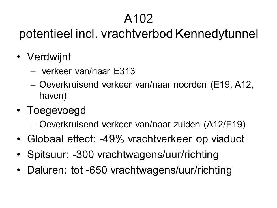 A102 potentieel incl.