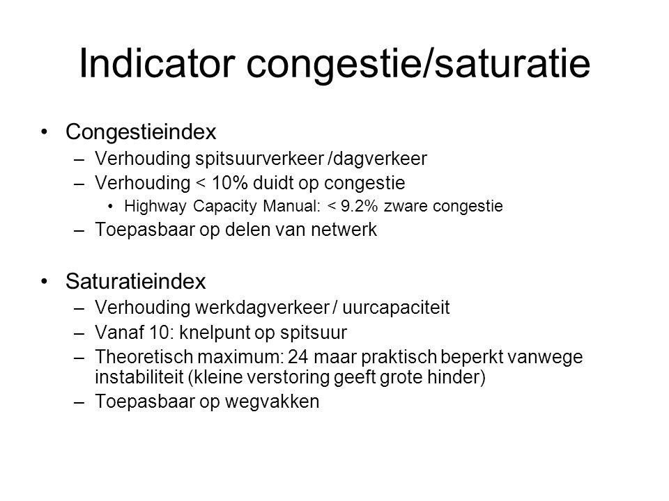 Congestieindex Indicator ernst congestie (<9.2 = zware congestie) wegGemiddelde K-factor R1 6.8 E313 7.4 E19 7.9 E17 7.7 R211.3