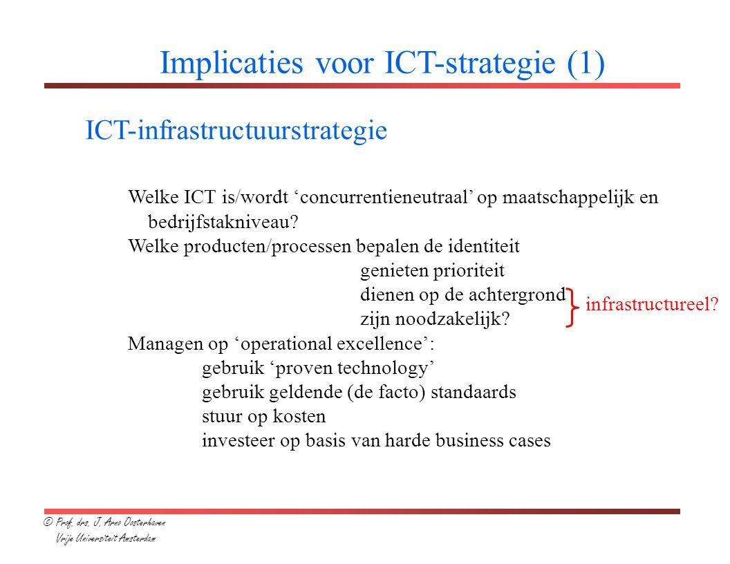 Implicaties voor ICT-strategie (2) ICT-innovatiestrategie Business-met-IT innovaties In welke marktsegmenten zijn we echt onderscheidend.
