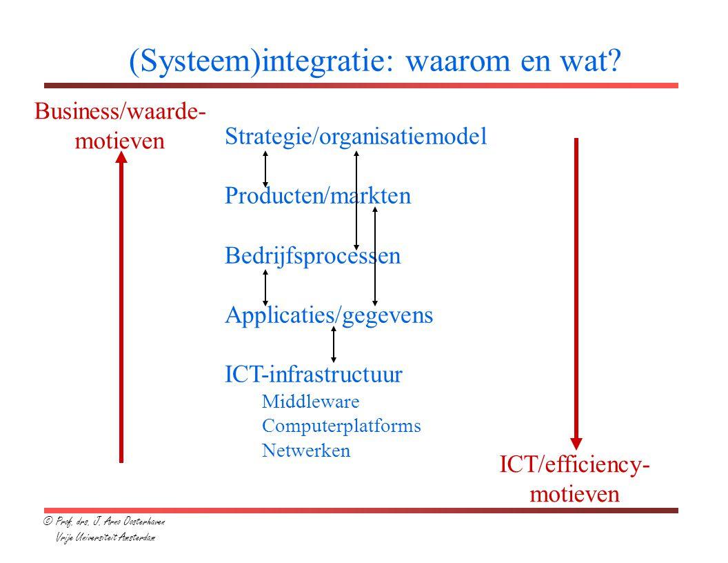 Raamwerk voor ICT-integratiestrategie Beide organisaties effectief.