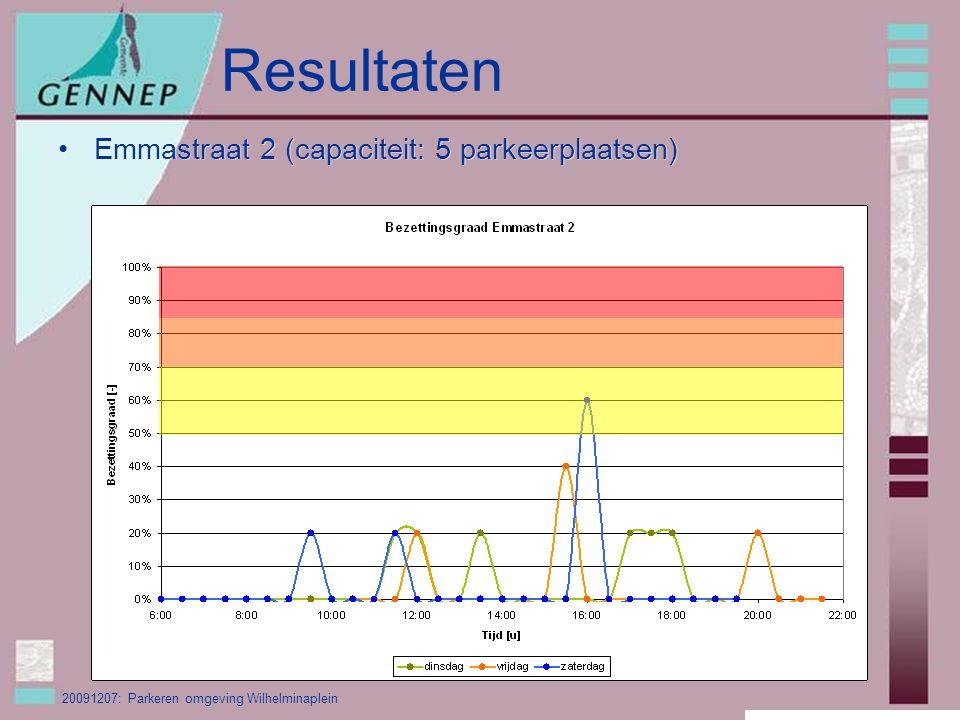 20091207: Parkeren omgeving Wilhelminaplein Resultaten Emmastraat 2 (capaciteit: 5 parkeerplaatsen)