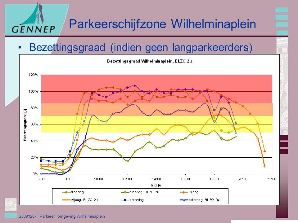 20091207: Parkeren omgeving Wilhelminaplein Parkeerschijfzone Wilhelminaplein Bezettingsgraad (indien geen langparkeerders)