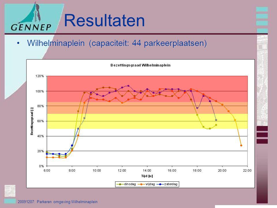 20091207: Parkeren omgeving Wilhelminaplein Resultaten Wilhelminaplein (capaciteit: 44 parkeerplaatsen)