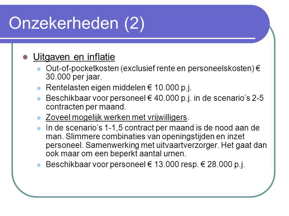 Onzekerheden (2) Uitgaven en inflatie Out-of-pocketkosten (exclusief rente en personeelskosten) € 30.000 per jaar. Rentelasten eigen middelen € 10.000