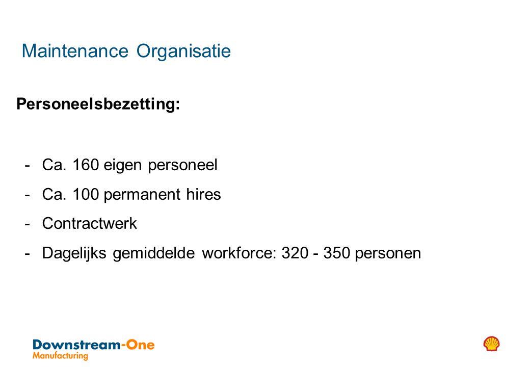 - Ca. 160 eigen personeel - Ca. 100 permanent hires - Contractwerk - Dagelijks gemiddelde workforce: 320 - 350 personen Maintenance Organisatie Person