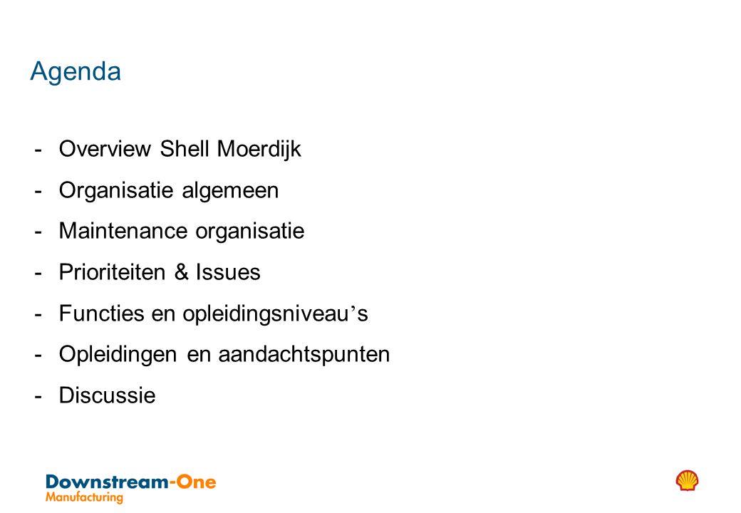- Overview Shell Moerdijk - Organisatie algemeen - Maintenance organisatie - Prioriteiten & Issues - Functies en opleidingsniveau ' s - Opleidingen en aandachtspunten - Discussie Agenda