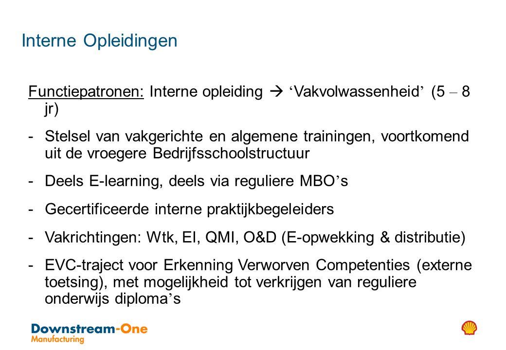 Functiepatronen: Interne opleiding  ' Vakvolwassenheid ' (5 – 8 jr) - Stelsel van vakgerichte en algemene trainingen, voortkomend uit de vroegere Bedrijfsschoolstructuur - Deels E-learning, deels via reguliere MBO ' s - Gecertificeerde interne praktijkbegeleiders - Vakrichtingen: Wtk, EI, QMI, O&D (E-opwekking & distributie) - EVC-traject voor Erkenning Verworven Competenties (externe toetsing), met mogelijkheid tot verkrijgen van reguliere onderwijs diploma ' s Interne Opleidingen