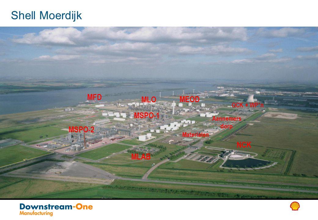 MSPO-1 MSPO-2 MLO MEOD MFD Shell Moerdijk NCK OCK + WP ' n MLAB Aannemers dorp Materialen