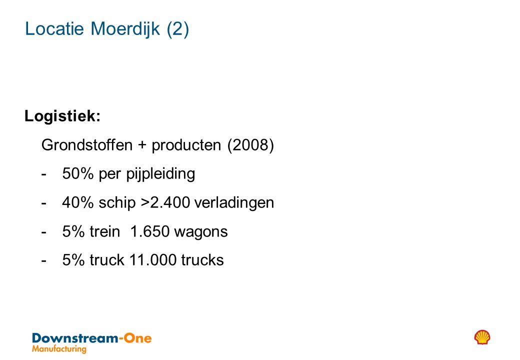 Logistiek: Grondstoffen + producten (2008) -50% per pijpleiding -40% schip >2.400 verladingen -5% trein 1.650 wagons -5% truck 11.000 trucks Locatie Moerdijk (2)