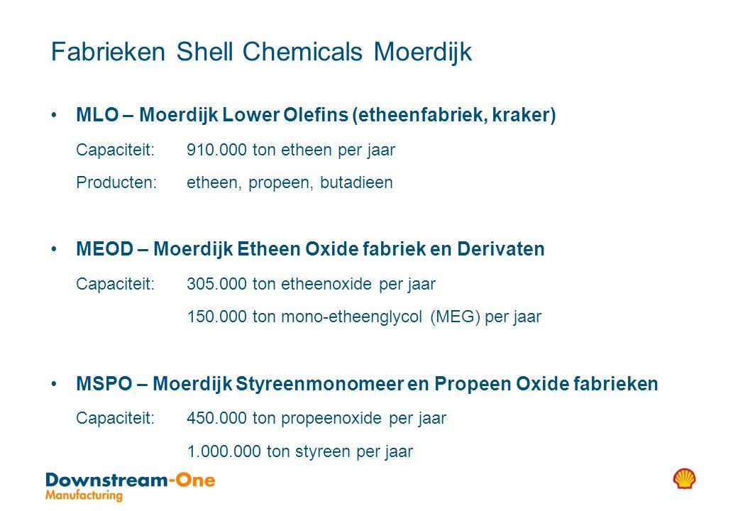 Fabrieken Shell Chemicals Moerdijk MLO – Moerdijk Lower Olefins (etheenfabriek, kraker) Capaciteit:910.000 ton etheen per jaar Producten:etheen, propeen, butadieen MEOD – Moerdijk Etheen Oxide fabriek en Derivaten Capaciteit:305.000 ton etheenoxide per jaar 150.000 ton mono-etheenglycol (MEG) per jaar MSPO – Moerdijk Styreenmonomeer en Propeen Oxide fabrieken Capaciteit:450.000 ton propeenoxide per jaar 1.000.000 ton styreen per jaar