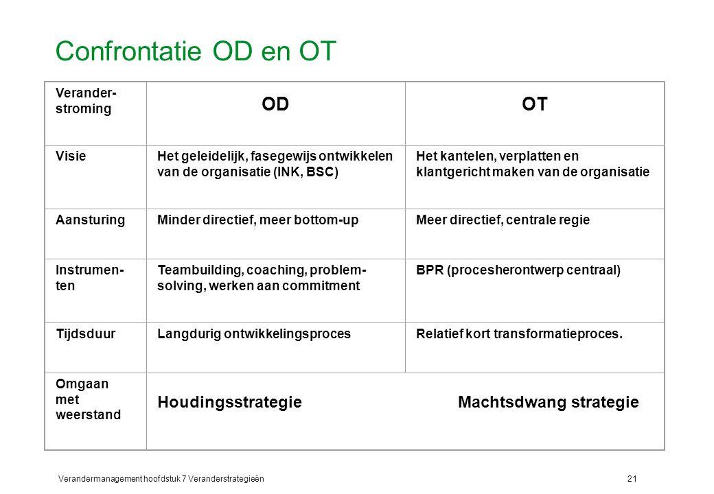 Verandermanagement hoofdstuk 7 Veranderstrategieën21 Confrontatie OD en OT Verander- stroming ODOT VisieHet geleidelijk, fasegewijs ontwikkelen van de