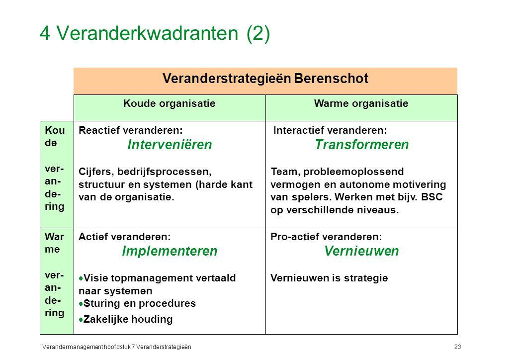 Verandermanagement hoofdstuk 7 Veranderstrategieën23 4 Veranderkwadranten (2) Warme organisatieKoude organisatie Interactief veranderen: Transformeren