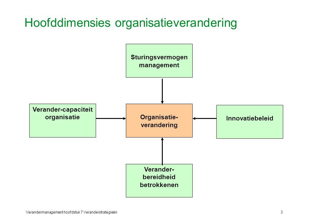 Verandermanagement hoofdstuk 7 Veranderstrategieën24 Veranderinstrumenten / interventiemethoden Het selecteren en toepassen van interventiemethoden geschiedt op basis van (naar prioriteitsvolgorde): de wensen/eisen van de klant (en in wat mindere mate die van consumentenorganisaties en overheid) en de vertaling ervan in doelstellingen door het topmanagement; de aard van de inhaalslag welke door de organisatie moet worden gemaakt (van mechanistisch naar organistisch?), en de omvang (heeft de verandering betrekking op de gehele organisatie of een onderdeel ervan, bijvoorbeeld een afdeling of BU); de verwachte weerstand tegen de voorgenomen veranderingen; de door het topmanagement gevoelde, ervaren tijdsdruk; de kosten (met name de structurele, en in mindere mate de éénmalige kosten).