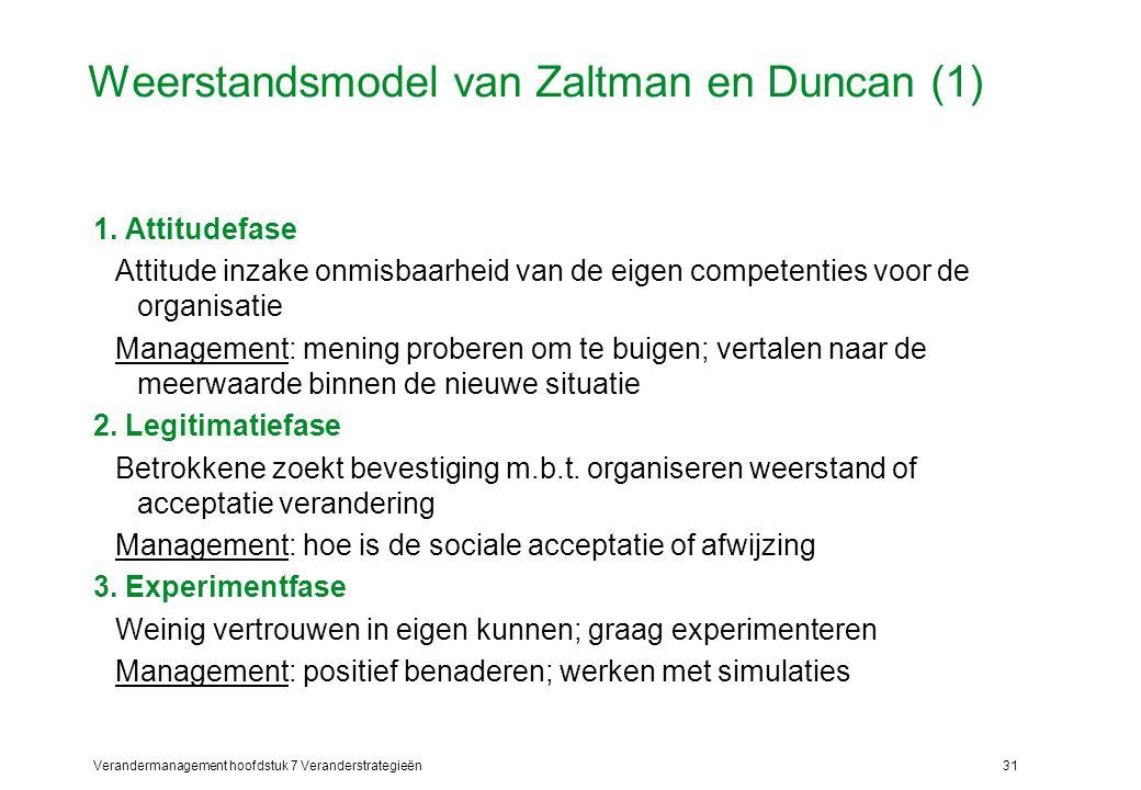 Verandermanagement hoofdstuk 7 Veranderstrategieën31 Weerstandsmodel van Zaltman en Duncan (1) 1. Attitudefase Attitude inzake onmisbaarheid van de ei