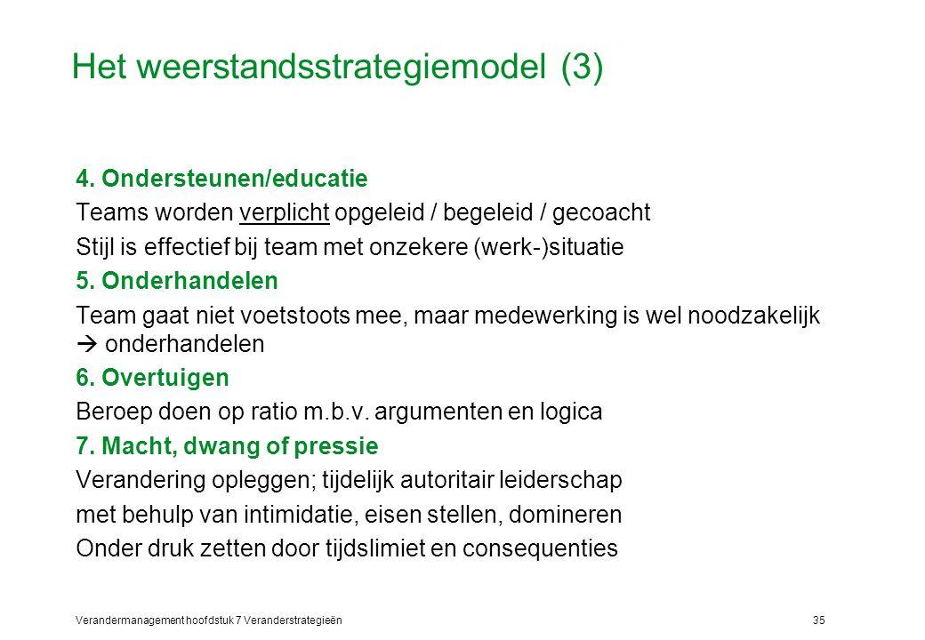 Verandermanagement hoofdstuk 7 Veranderstrategieën35 Het weerstandsstrategiemodel (3) 4. Ondersteunen/educatie Teams worden verplicht opgeleid / begel