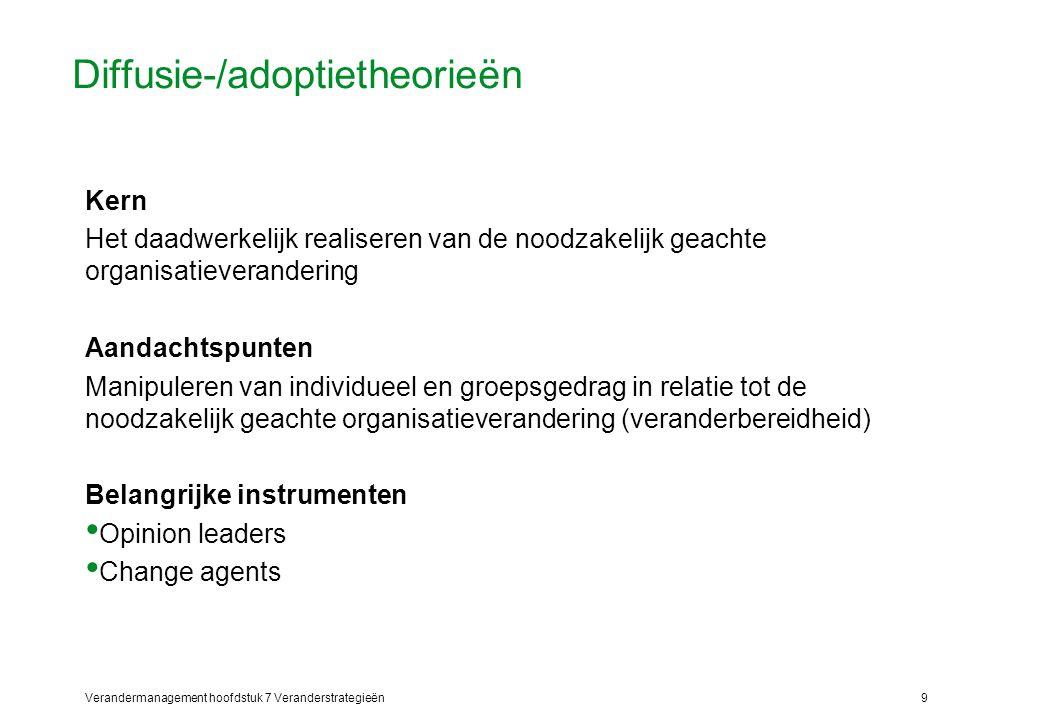 Verandermanagement hoofdstuk 7 Veranderstrategieën9 Diffusie-/adoptietheorieën Kern Het daadwerkelijk realiseren van de noodzakelijk geachte organisat