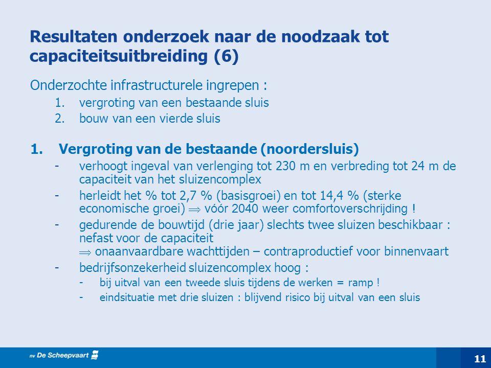 11 Resultaten onderzoek naar de noodzaak tot capaciteitsuitbreiding (6) Onderzochte infrastructurele ingrepen : 1.vergroting van een bestaande sluis 2