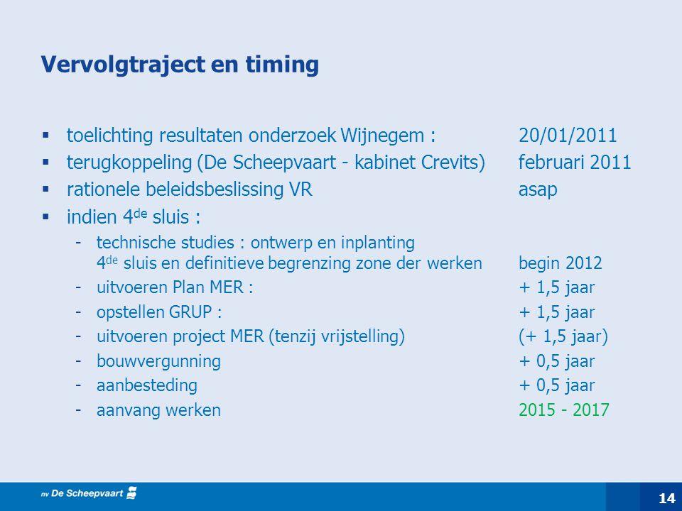 14 Vervolgtraject en timing  toelichting resultaten onderzoek Wijnegem : 20/01/2011  terugkoppeling (De Scheepvaart - kabinet Crevits)februari 2011